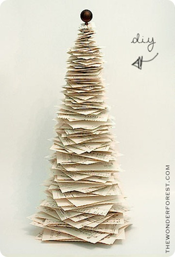 anthro-knock-off-paper-tree